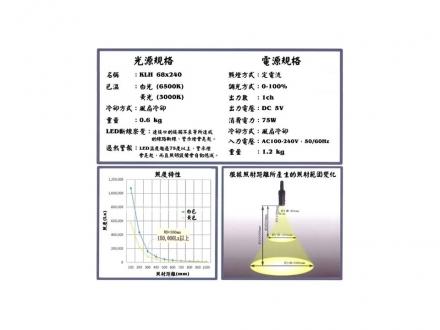 LED手持式檢查燈